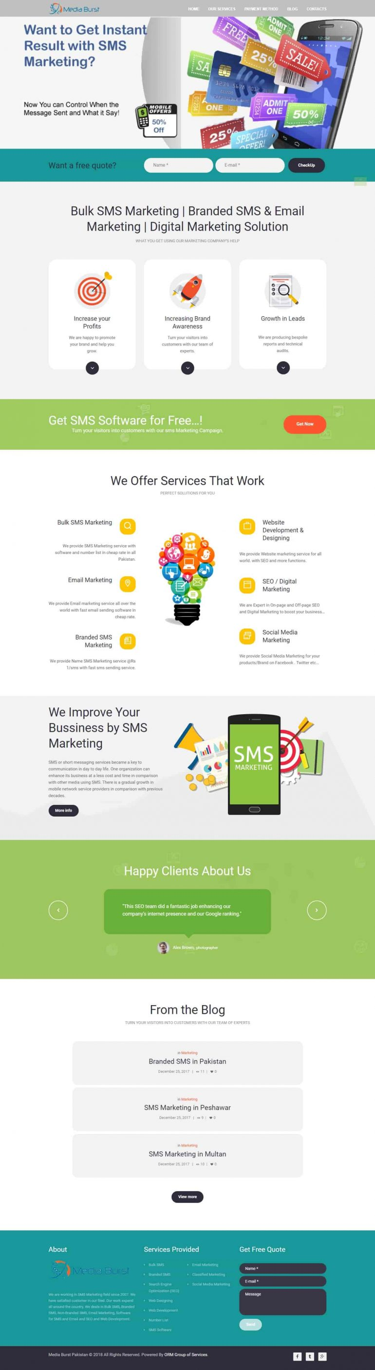 SMS Marketing in Pakistan