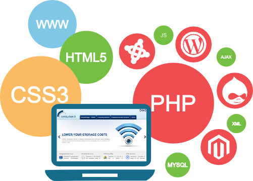Web Development - ORM Group of Services